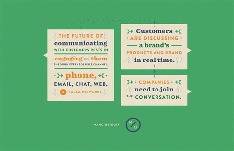 customer service quotes  inspire businesses