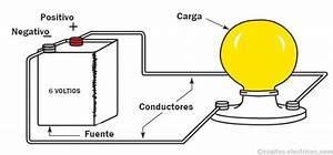 Circuitos El U00e9ctricos Animados  Componentes  Funcionamiento