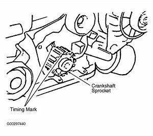 2004 Hyundai Elantra Serpentine Belt Routing And Timing Belt Diagrams