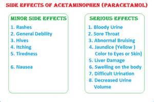 Tylenol Acetaminophen Side Effects