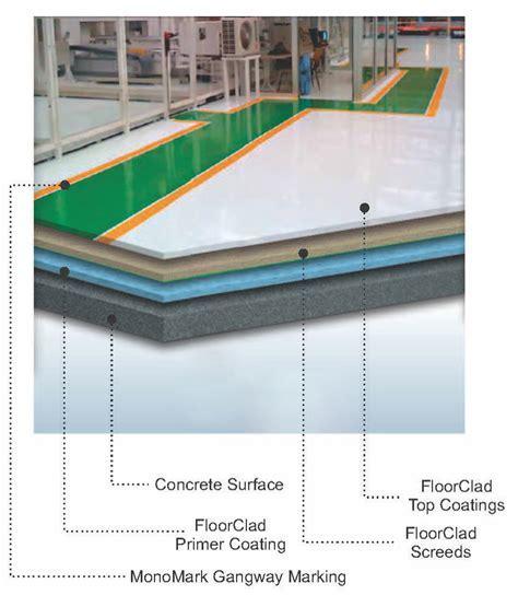 Epoxy Floor Coating :( Self Leveling Glossy ) SLG Epoxy
