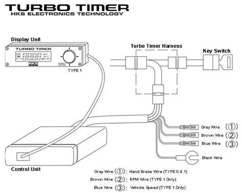 hks type  turbo timer volt meter