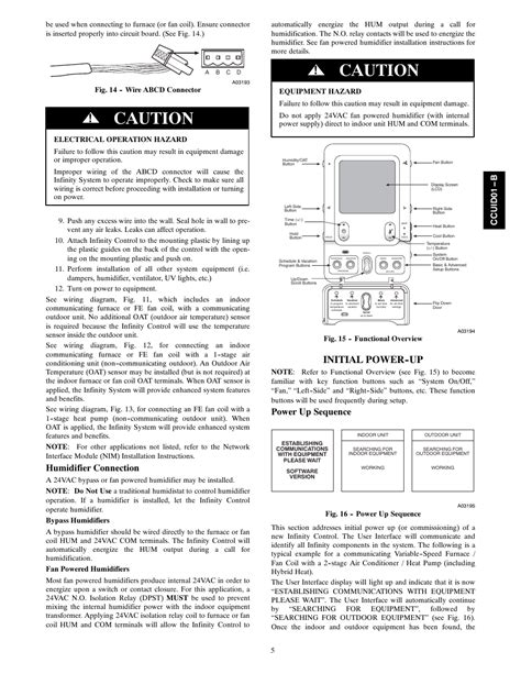 Caution Initial Power Humidifier Connection