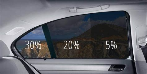 Window Tint Transmission Percentage Examples