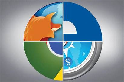 Web Fastest Browsers Browser Pc Internet Android