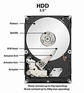 Replace Hp Laptop Hdd With Ssd