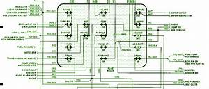 1991 Gmc Sierra Fuse Box Diagram  U2013 Circuit Wiring Diagrams
