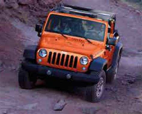 jeep wrangler sunset orange sunset orange 2015 jeep paint cross reference