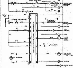 Rm 7850 Burner Controllers - Plcs Net