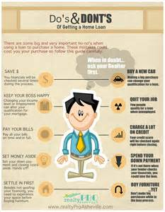 home design do s and don ts infographic the do 39 s and don 39 ts of getting a mortgage loan