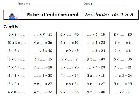 Comment Apprendre Les Table De Multiplication Facilement