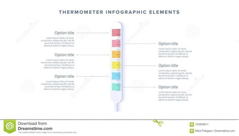 medical thermometer step chart infographics clinical