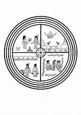 Mandala Coloring Pages Medicine Snake Legend Wheel Designs Indian Mandalas Printable Simple Worksheet Clipartmag Getcolorings Pretty Meditation Unique sketch template