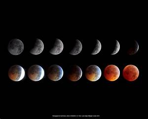 This Month's Total Lunar Eclipse- Everything You Need to Know