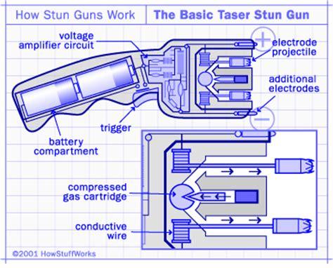 flying tasers how stun guns work howstuffworks
