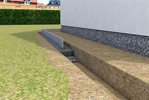 Randsteine Setzen Kosten : terrasse betonieren anleitung hv12 hitoiro ~ Lizthompson.info Haus und Dekorationen
