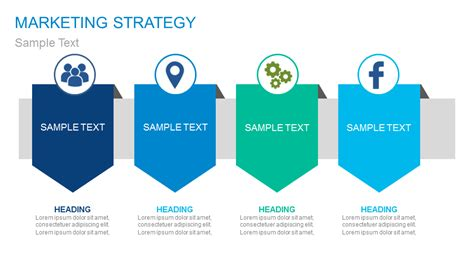marketing strategy template powerpoint