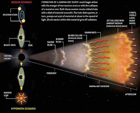 What Would Happen If A Grb Hit The Earth Again?