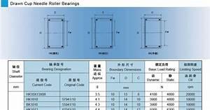 Ukuran Bearing Bambu  Roller Bearing  Untuk Subtitusi Part