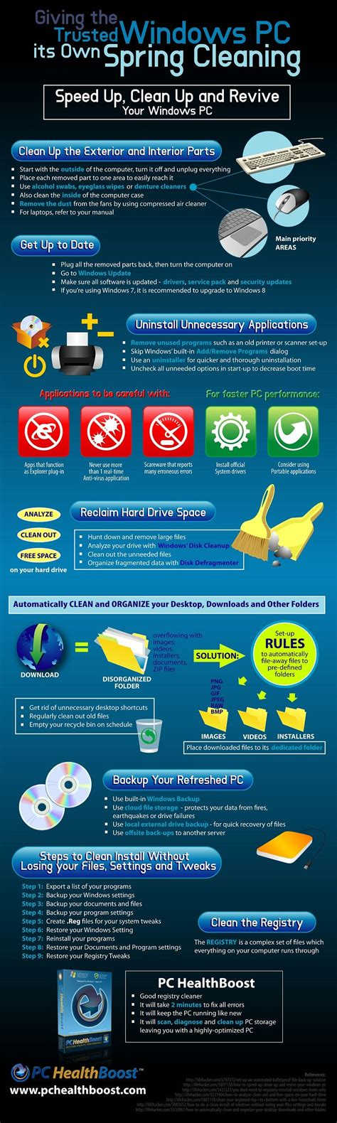 infographic  ways  revive clean