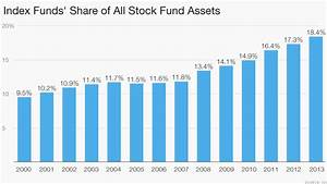 A billionaire's warning on index funds