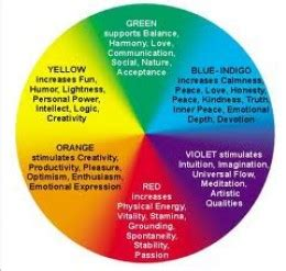 how different colors affect your mood wall color paint affects your mood