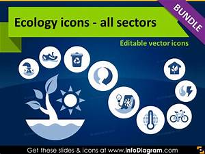 Waste Management Environment Ecology Icons Ppt Powerpoint Clip Art