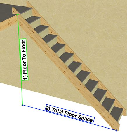 tkstairs guide    measure   straight staircase