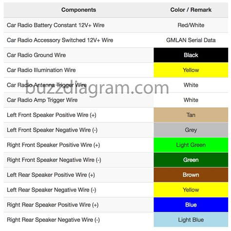 2008 Chevy Silverado 1500 Speaker Wiring Diagram by 2007 Chevrolet Silverado 1500 Stereo Wire Schematic Car