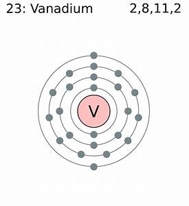 File Electron Shell 023 Vanadium Png