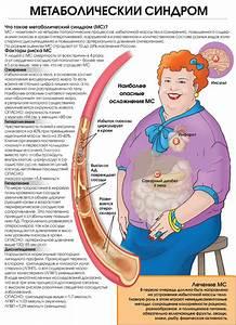 Лечение поджелудочной при сахарном диабете тип 2