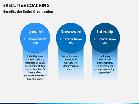 executive coaching powerpoint template sketchbubble