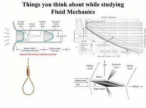 Things You Think About While Studying Fluid Mechanics