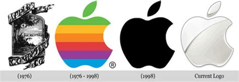 darksideadv rad rebranding how 10 famous logos have changed over time