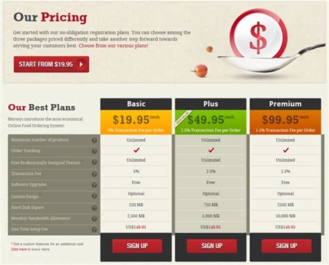 25 exles of pricing tables webpagefx