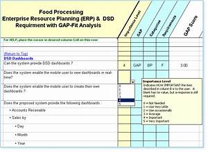 software requirements checklist fit gap analysis With erp requirements document