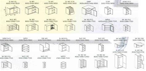 dimensions plan de travail cuisine cuisine hauteur plan de travail meuble haut