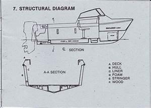 Arima Boat Owners Manual