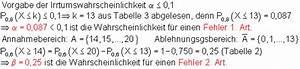 Irrtumswahrscheinlichkeit Berechnen : grundlagen zum hypothesentest mathe brinkmann ~ Themetempest.com Abrechnung