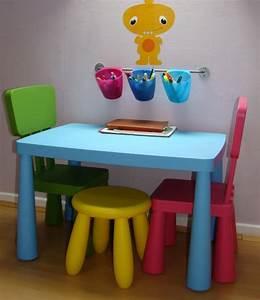 Bureau Ikea Enfant : bureau enfants ikea beautiful rangement with bureau enfants ikea interesting chambre enfant ~ Teatrodelosmanantiales.com Idées de Décoration