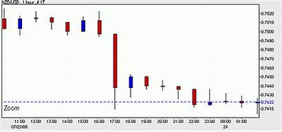 Suku Bunga Interest Rates Mengapa Forex Penting