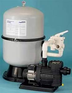 Filteranlage Für Pool : pool filteranlage filteranlage sandy 50 mit trend 50 pool profi 2016 ~ Orissabook.com Haus und Dekorationen