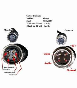 24 Volt Achteruitrijcamera Cm052  4 Pins Aansluiting