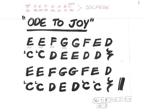 Figure out how to piano letter songs thinking out loud on piano verbally processing by ed sheeran was discharged on 24th september 2014. Miss Jacobson's Music: EARLY SONGS PLAYED ON BOTH KEYBOARDS and RECORDERS