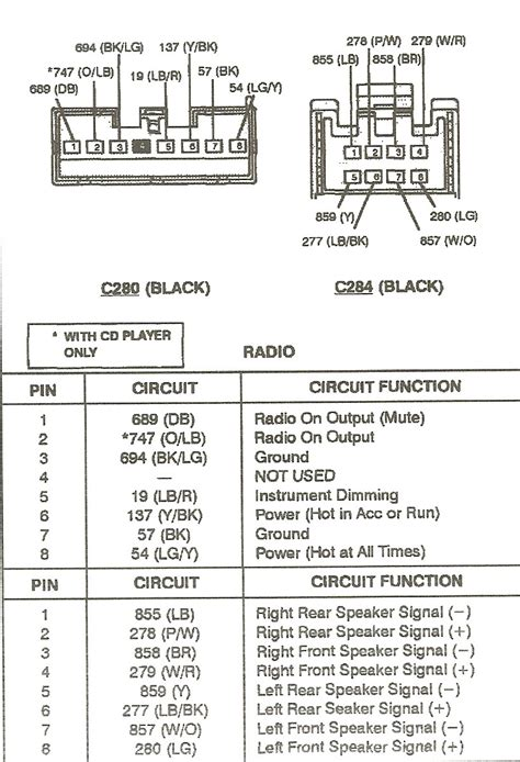 get 1998 ford expedition mach audio wiring diagram sle