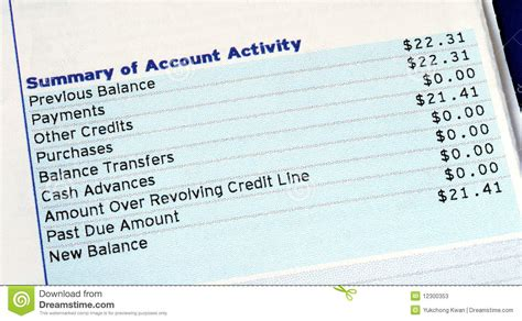 Account Activity Of A Credit Card Bill Stock Photos. Foundation Repair Arlington Gobal Cash Card. House Painting Sacramento The Best Franchise. Sql Server Encrypted Column Wrinkles On Lips. Debt Consolidation Loans Hawaii. Mobile Office Solutions Locksmith Cleburne Tx. Search Auto Insurance Quotes Uw E Reserves. Rehab Addict New Season Office Products Center. Soul Order Online Private Server