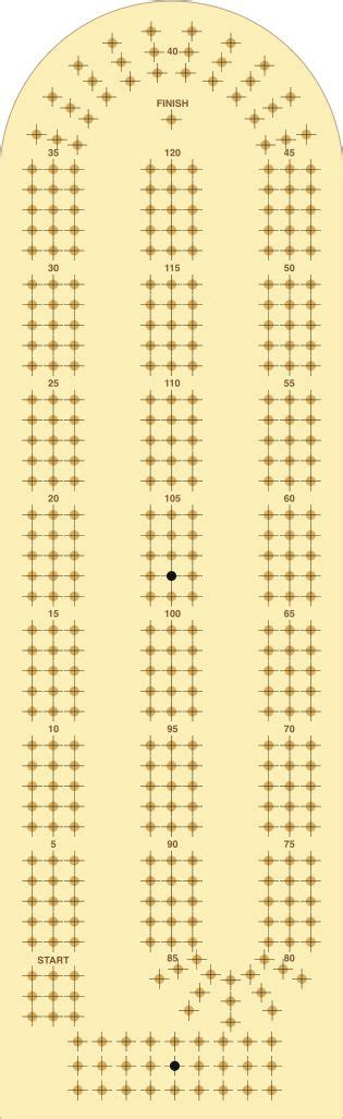 Cribbage Board Template Cribbage Board Template Pdf Woodworking Projects Plans