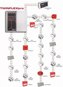 Twinflexpro Two Wire Fire Alarm System