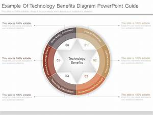 Apt Example Of Technology Benefits Diagram Powerpoint