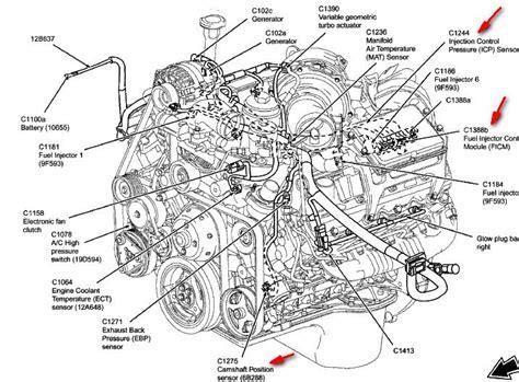 04 F250 Engine Diagram by Ford Diesel Engine Diagram Talk About Wiring Diagram